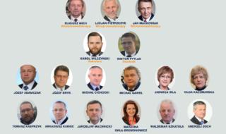 Zarząd Regionu Świętokrzyskiego